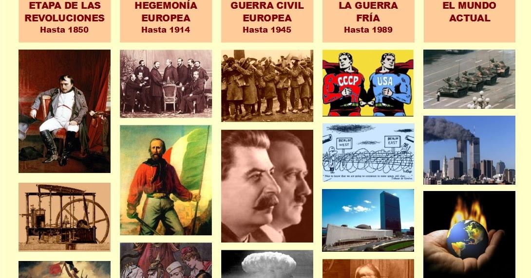 Atlas hist rico edad contempor nea las revoluciones for Imagenes de epoca contemporanea