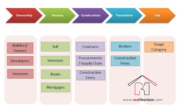 chanel value chain
