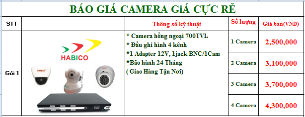 lap camera tai hcm, lap camera tp hcm