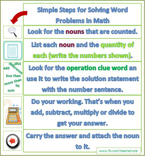 problem solving math problems