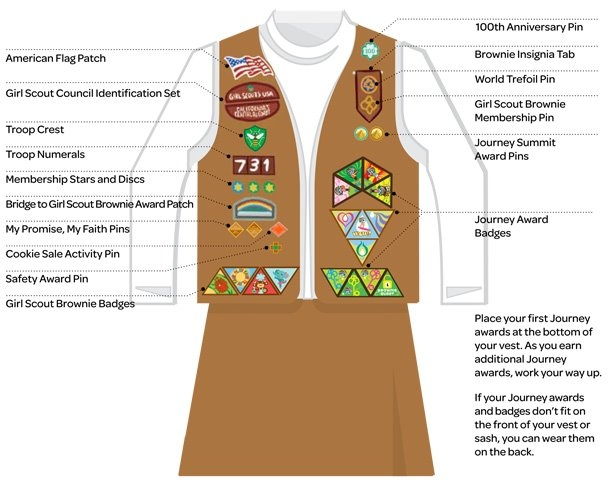 girl scout troop 674 brownie vest patch placement