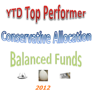 Top performer no load conservative allocation mutual funds of 2012