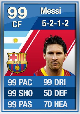 Lionel+Messi+99+(IF7)+TOTY+Special+Upgraded+Large.jpg