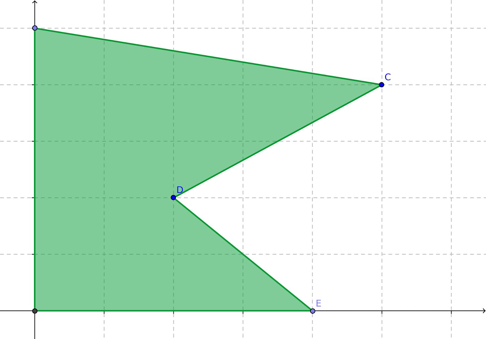 Figure 3: Nonconvex polytope