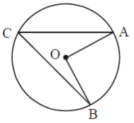 Hubungan Sudut Pusat dan Sudut Keliling Lingkaran