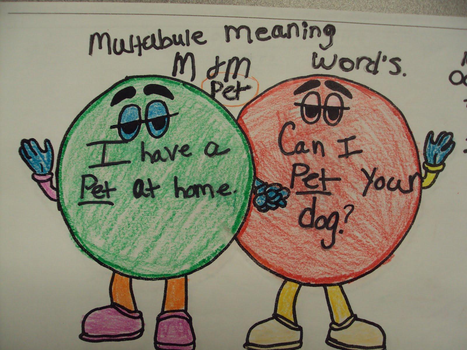 Multiple Meaning Words 2nd Grade | ESL | Pinterest | Multiple ...