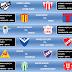 Sub 23 - Fecha 7 - Apertura 2011 (suspendida)