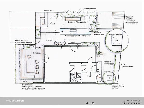 Der Vorschlag zur Gestaltung eines modernen Gartens zu einem Holzhaus