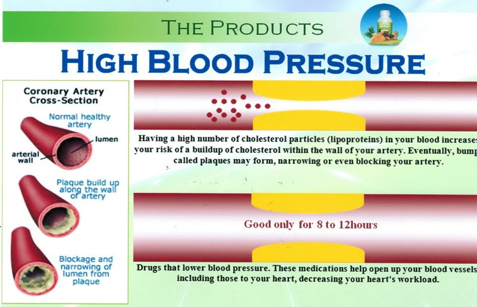 hypertension blood pressure and br Over 90% of high blood pressure is labeled essential hypertension blood pressure elevation during a nutritional balancing program very rarely, blood pressure can rise during a nutritional balancing program two reasons for this are: 1.
