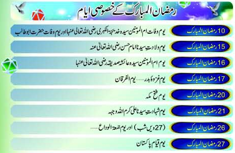 Important Dates In Ramzan