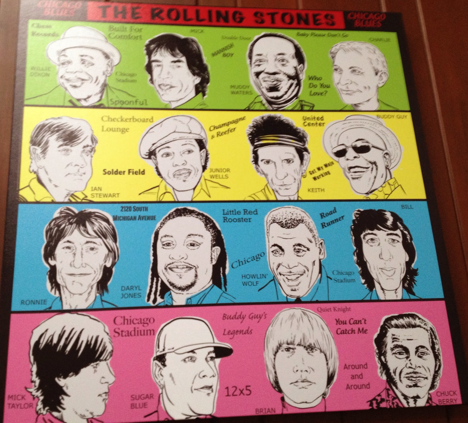 The Rolling Stones Muddy Waters at Chess Records 2120 S Michigan Avenue