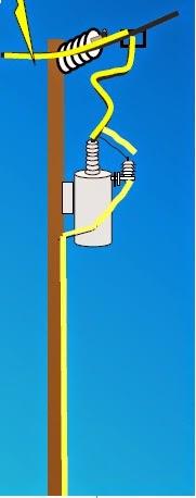 Lightning Arrestot working principle; LA Principle