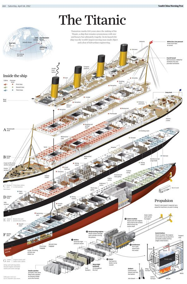 a history of the british luxury passenger liner titanic that sank in april 1912 One of the most iconic and luxurious ocean liners at the time sank today in history: the titanic sinks (1912) when british passenger liner rms titanic.