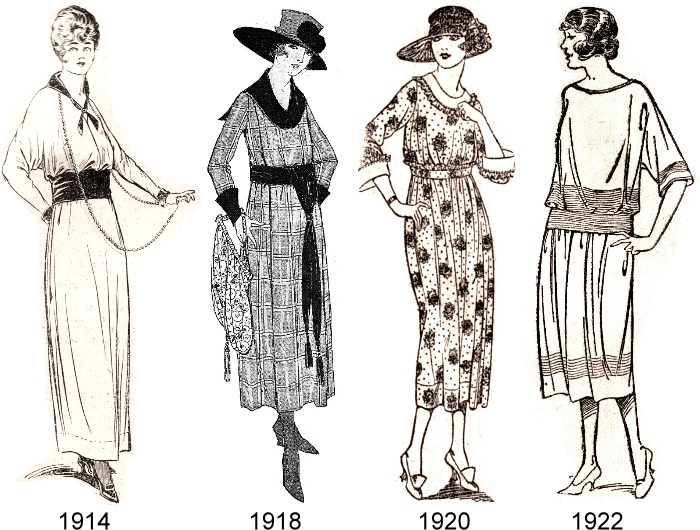 20th Century Fashion Eras