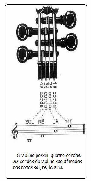 MusicArt Cidadania: CO...