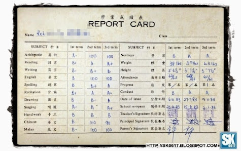 My Kindergarten Report Card