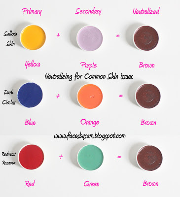 What Color Corrects Under Eye Circles