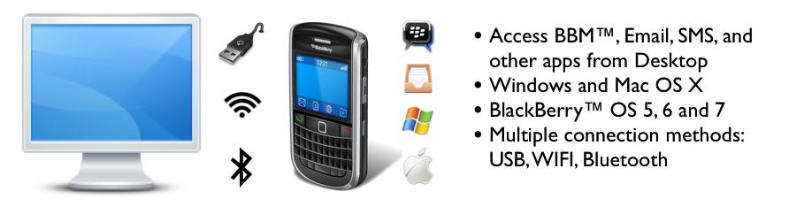 tiny_controller_Tips+Cara+Menggunakan+Blackberry+Messenger+(BBM ...