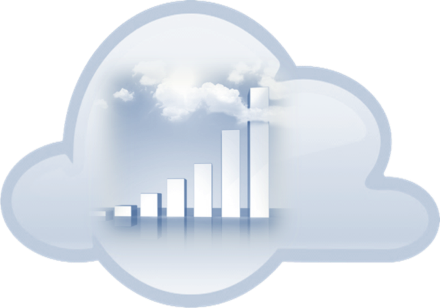 Get Maximum ROI From Cloud Deployment