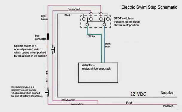 Swim+Step+wiring+diagram__GS tartan owners of southern california Basic Electrical Wiring Diagrams at edmiracle.co
