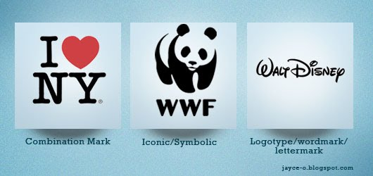 Designing the Right Logo
