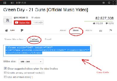 Bagaimana Cara Mudah Posting Video Youtube di Artikel Blog?