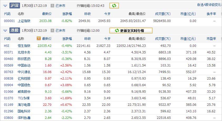 中国株コバンザメ投資ウォッチ銘柄watch20140130