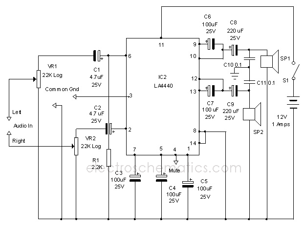 electronics schemes for analog and digital  power