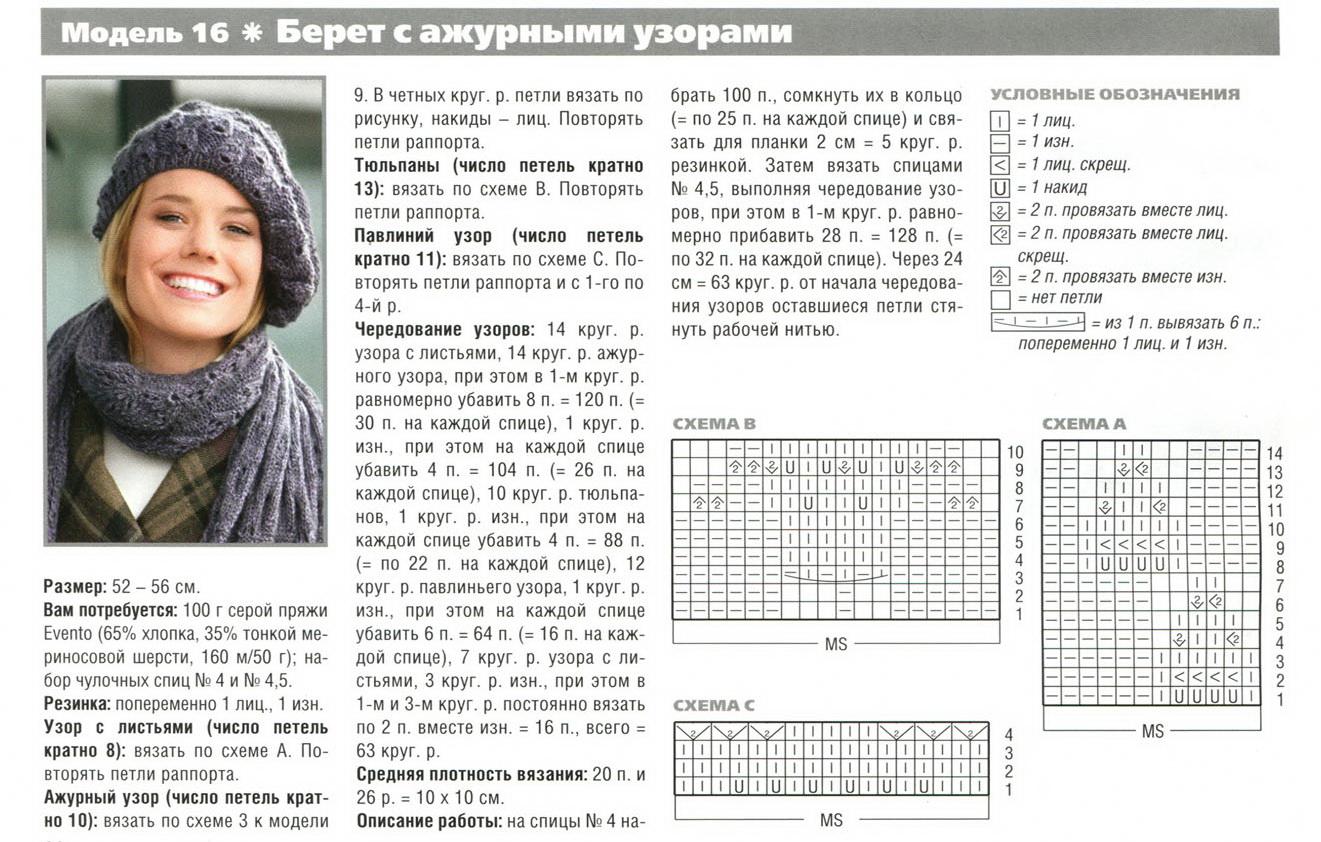 Шапки вязаные спицами женские с описанием и фото 20 фотография
