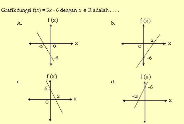 Soal Dan Jawaban Latihan Ukg Pkb Matematika Smp Info Sekolah