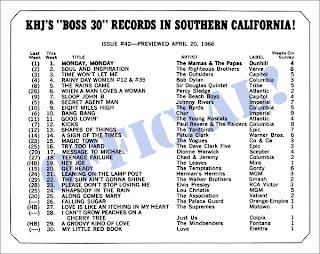 KHJ Boss 30 No. 42 - April 20, 1966