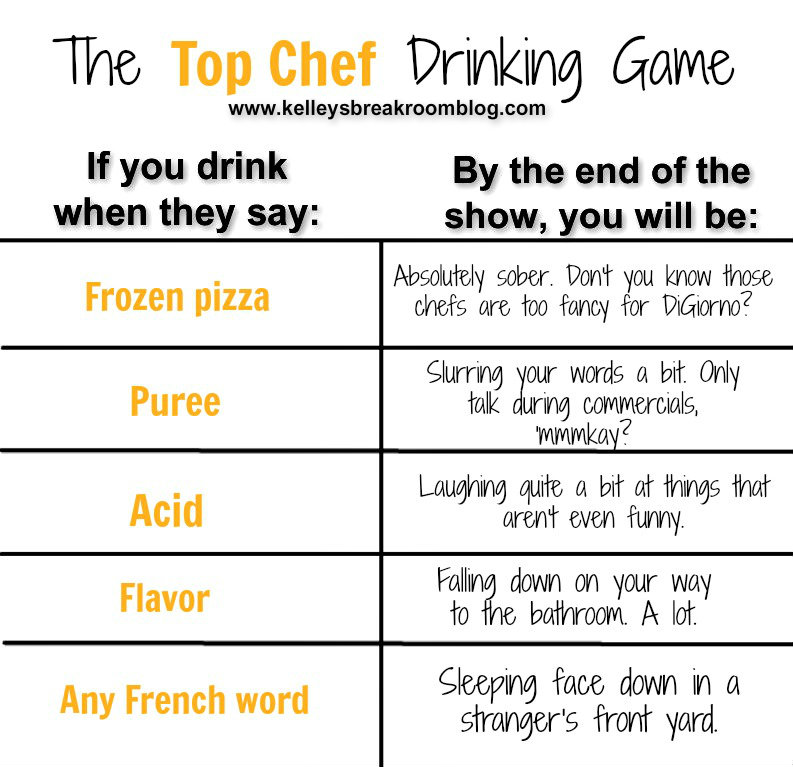 The Top Chef Drinking Game Kelley S Break Room