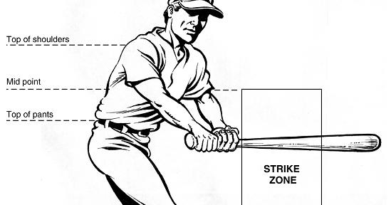 Major League Baseball Rules Project: Rule 2.00 STRIKE ZONE