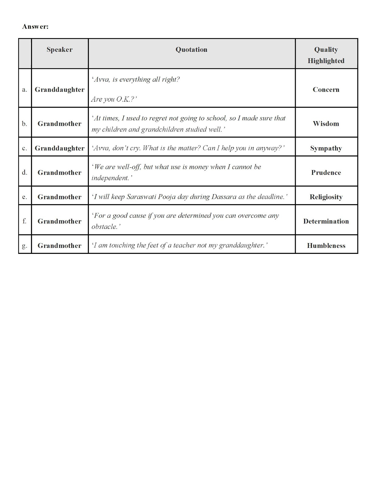 acc104 chapt 17 solutions Forests our lifeline class 7 science chapter 17 ncert solutions learn how forest prevent floods, decomposers, animals dwelling in the forests by ncert at byju'scom.