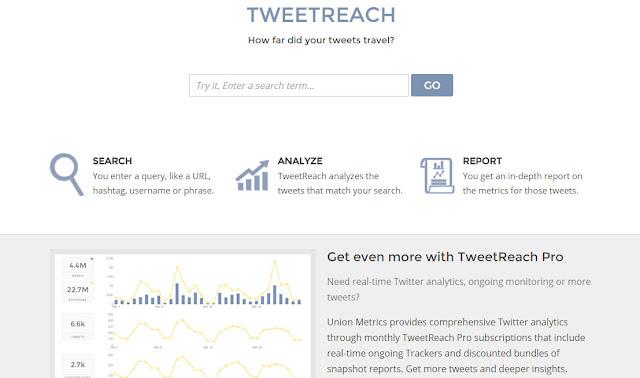 TweetReach