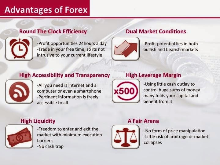 Main participants in the forex market