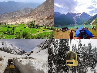 Tourist places of Jammu