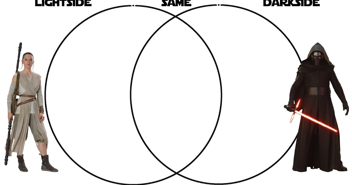 Star Wars Venn Diagram Compare And Contrast Graphic