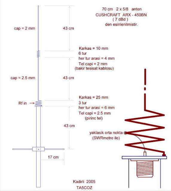 how to make homebrew yagi antenna