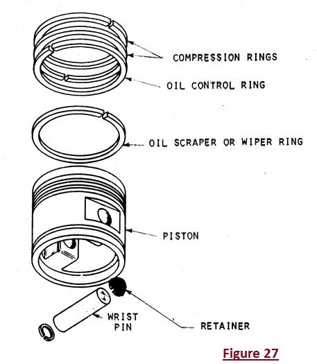 Causes Stuck Piston Rings