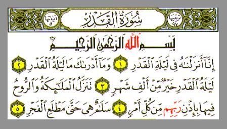 7 Keutamaan Pada Malam Lailatul Qadar Informasi Terkini