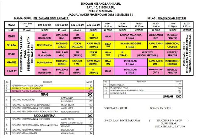 Laman Informasi Prasekolah: Jadual Waktu Prasekolah 2012 (Semester 1
