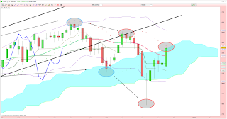 cac40 analyse technique bourse 21/11/2014