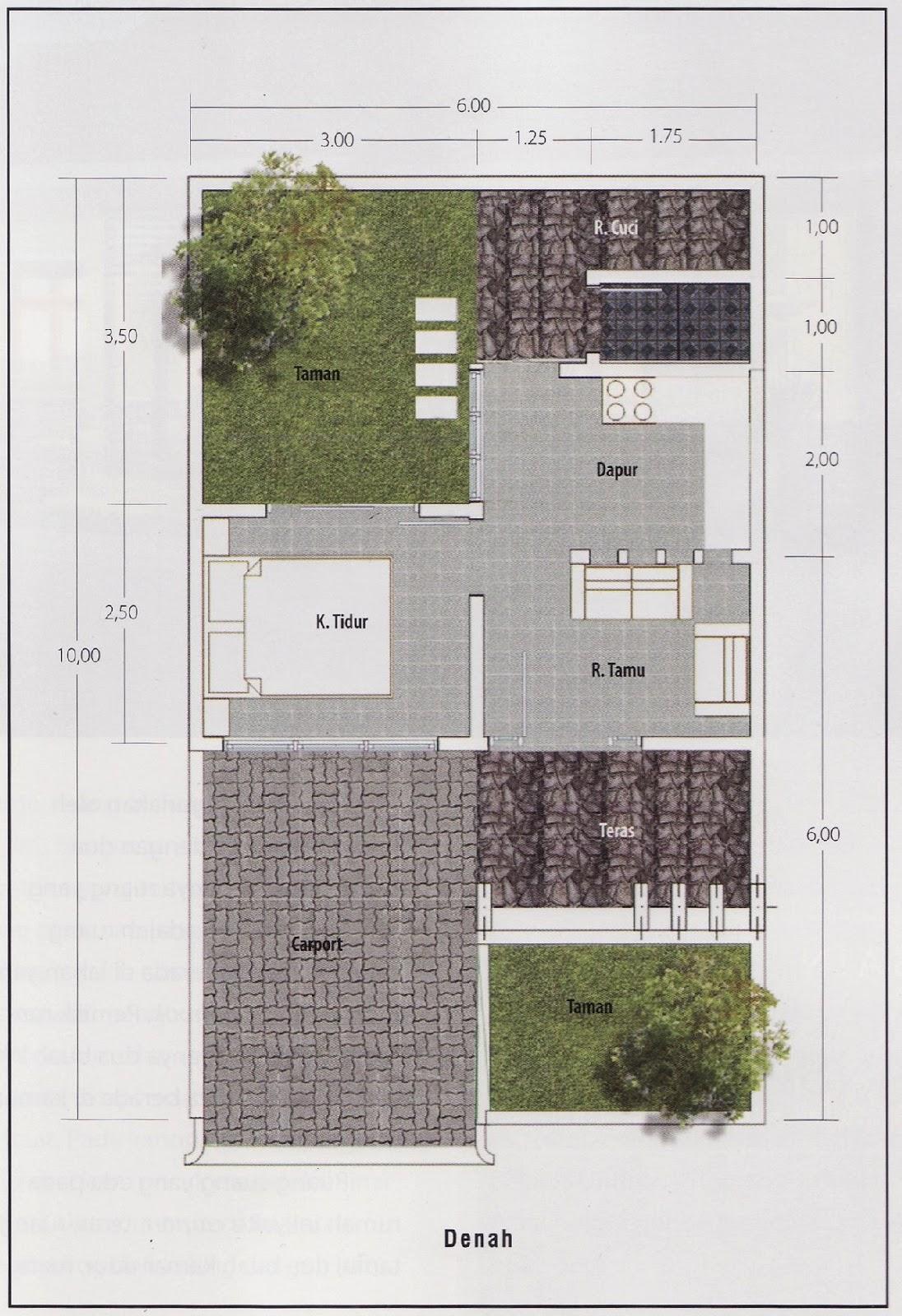 Rumah Minimalis Tipe 36 2