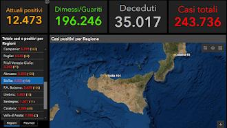 COVID-19 Italia - Monitoraggio 16 Luglio