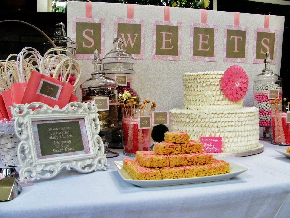 Sweet Treats Carousel   Blogger