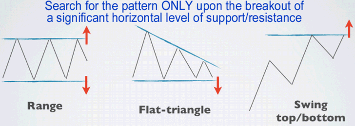 Bank trader forex strategy