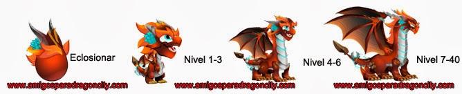 imagen del crecimiento del dragon forjador