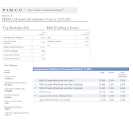 PIMCO All Asset All Authority Fund