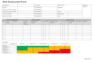Risk Assessment Form (Sample)